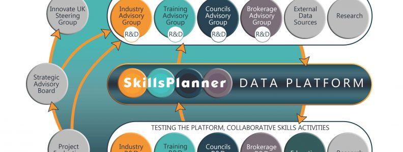 SP-circular-infographic